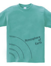 Atmosphere of Earth