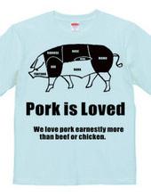 Parts of pork