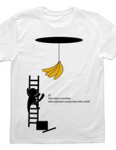 猿とバナナと実験